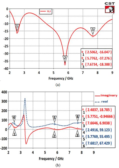 calculate inductance in cst inductor simulation cst 28 images wave iterative method for electromagnetic simulation