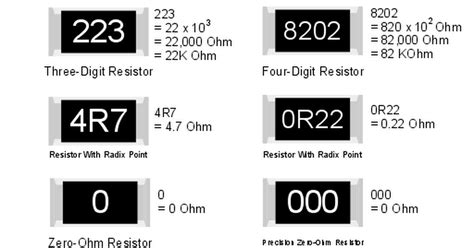 smd resistor code table how to choose the right resistor eagle