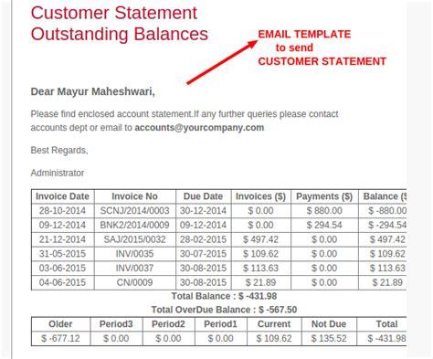 Mayur Maheshwari Openerp Odoo Customer Statement Template