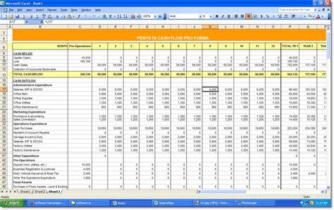 cara membuat blog perniagaan online rancangan perniagaan kedai runcit pdf free download bonus