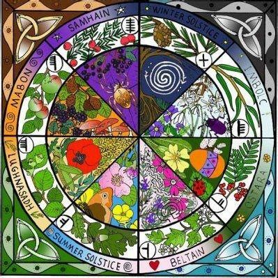 wheel of the year pagan calendar