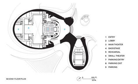 harbin opera house    architectural record