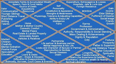 first house astrology house in astrology karmafriendly com