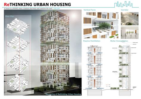 home designs and architecture concepts rethinking urban housing archiprix s e a 2012