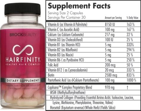 ingredients for dasgro hair supplements hairfinity reviews healthforus