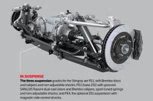 2014 chevrolet corvette stingray z51 first test motor trend