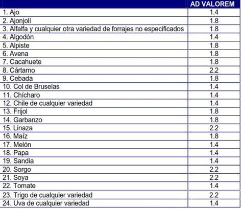 legislacin fiscal 2016 vigente de iva en mexico tablas de ieps impuesto 2016 los impuestos impuestos