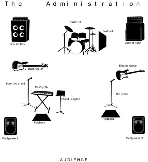 stage plot template stage plot the administration band