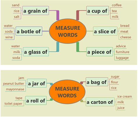 using measure words learn measure words