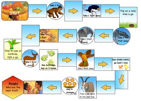 tes new year story resources handa s hen and dice by clarabellatinkerbell