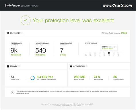 antivirus bitdefender 2015 full version free download bitdefender antivirus plus 2015 key crack full download