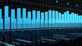 Chart Wallpaper Stock Market Chart Wallpaper