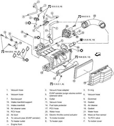 flywheel torque specs 2002 nissan altima autos post