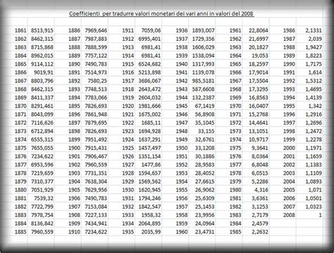 tavola numeri primi fino a 5000 pin tavola dei numeri primi inferiori a 5000 on