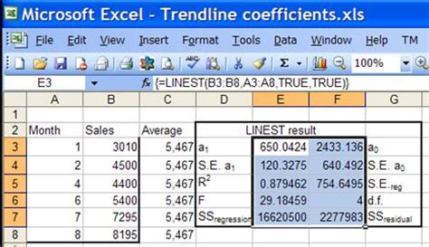 regression analysis excel template variance analysis excel template calendar template excel
