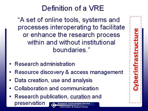 Definition Of A by Definition Of A Research Environment