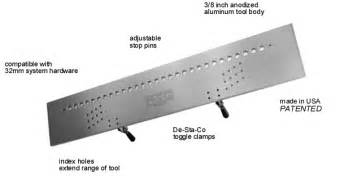 Template For Drilling Holes In Cabinet Doors 32 Mm Drilling Jig Options