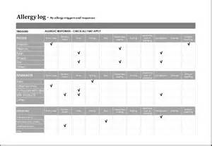 allergy plan template ms excel editable printable allergy log template excel