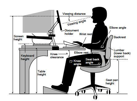 104 best images about posture information on