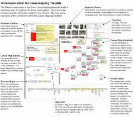 investigation root cause analysis template root cause analysis software excel tools
