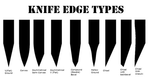 types of knife handles swedish knife
