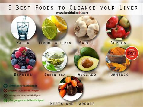 Detox Foods For Your Liver by Rainbowdiary 9 Best Foods To Cleanse The Liver