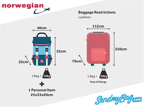 airline cabin luggage air baggage allowance 2018 for luggage and