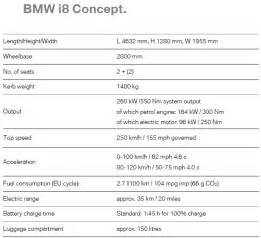 torque specs for bmw wheels autos post