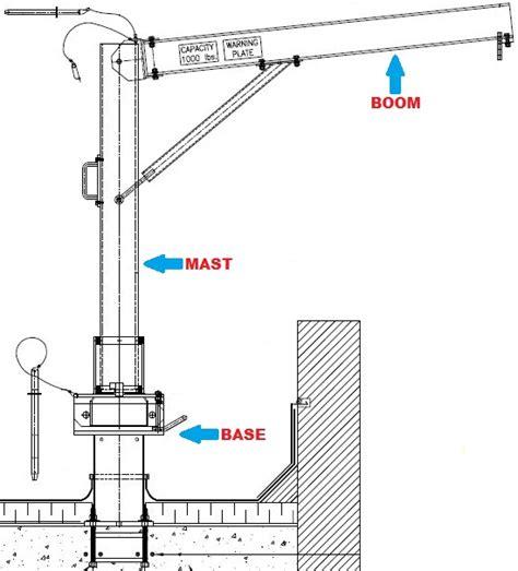 100 Doors Floor Escape Nivel 34 by Probel Roof Davits Rooftop Davits 18 24 Offset Davit Arm