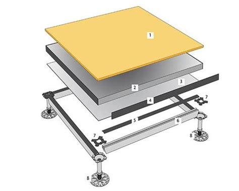 pavimenti in legno flottanti pavimenti flottanti una soluzione versatile tutta da scoprire