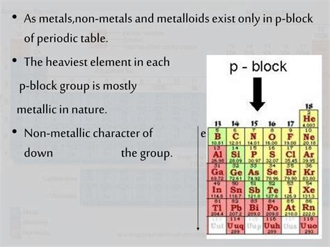 ppt the p block elements powerpoint presentation id 649358