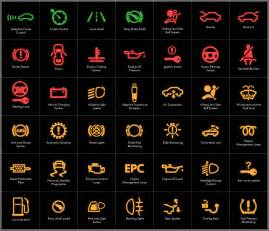 Lexus Dashboard Symbols Lexus Dashboard Warning Lights Quotes