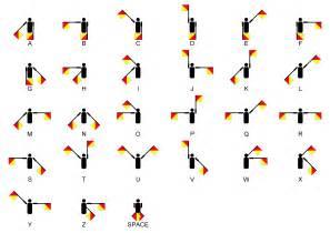 file semaphore signals a z jpg