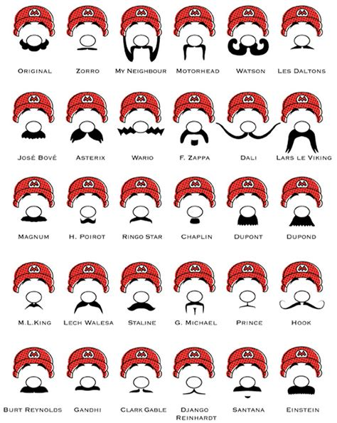 what type of hair is better for the vixen sew in movember beard styles 187 chartgeek com