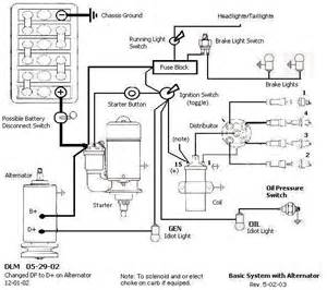 thesamba com view topic buggy wiring harness diagram