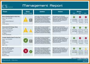 Project Management Report Templates by 3 Project Management Status Report Template Expense Report