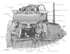 the atomic four marine engine