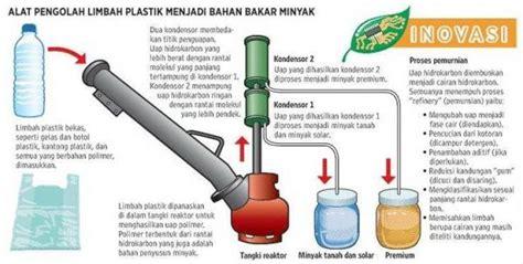 Solar Rasa Bensin Batu Raja kuseri gembong alat sederhana pendaur ulang botol plastik