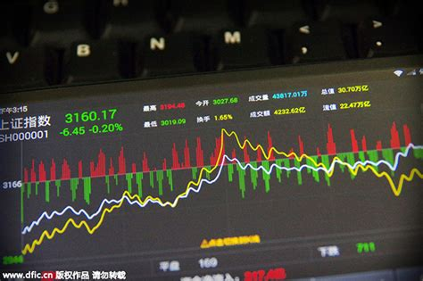Mba Degree Work For Stocj Broakers by China Stock Market Stabilizes After Roller Coaster Ride 1