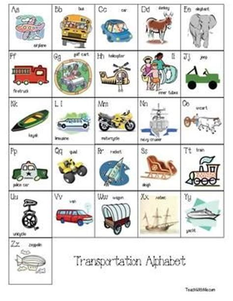 historical themes list alphabetical vehicle modes of transportation anchor