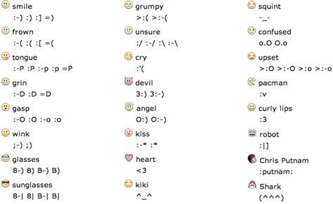 note musicali in lettere come fare le note musicali su fb il miglior web