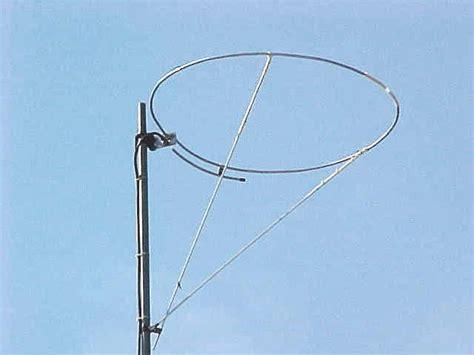 6 meter halo antenna design iw5edi ham radio