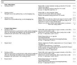 trunk impairment scale physiopedia