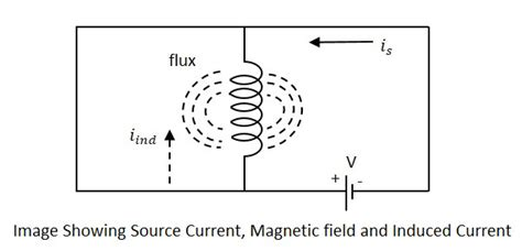 application of self inductance applications of self inductance 28 images c h a p t e r 22 electromagnetic induction ppt