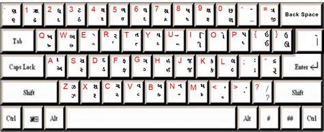 gujarati fonts keyboard layout free download anudips gujarati typing