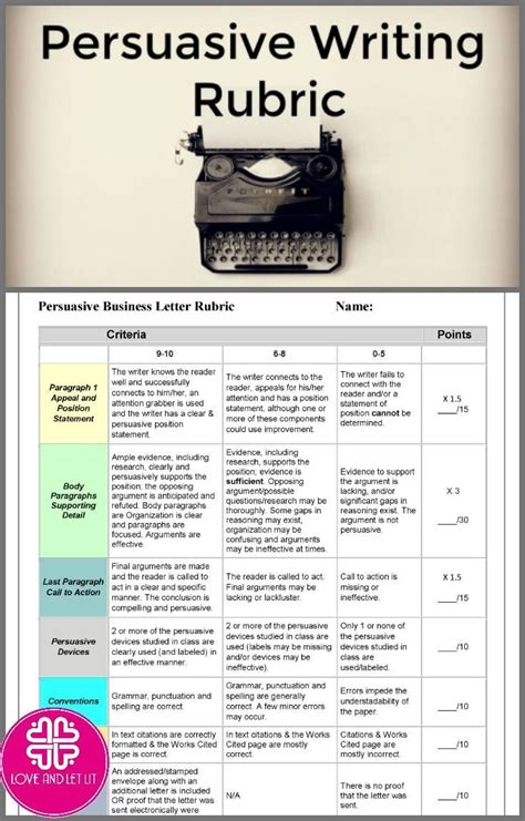 Informative Essay Rubric Common by Best 25 Writing Rubrics Ideas On Kindergarten Writing Rubric Writing Checklist And