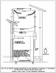 meter base installation guides marshall county remc
