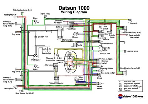datsun 720 wiring diagram datsun free engine image for