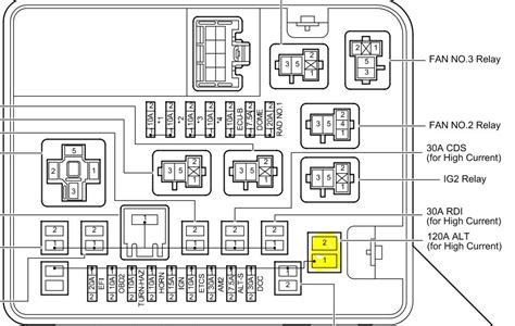 2006 scion xb fuse diagram location 2006 free engine image for user manual download