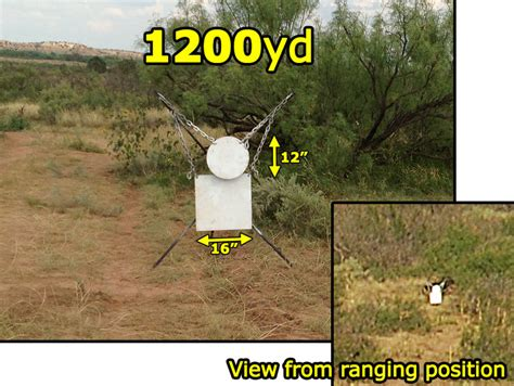 500 Yard Target Size by Bushnell Fusion 1 Mile Review Precisionrifleblog